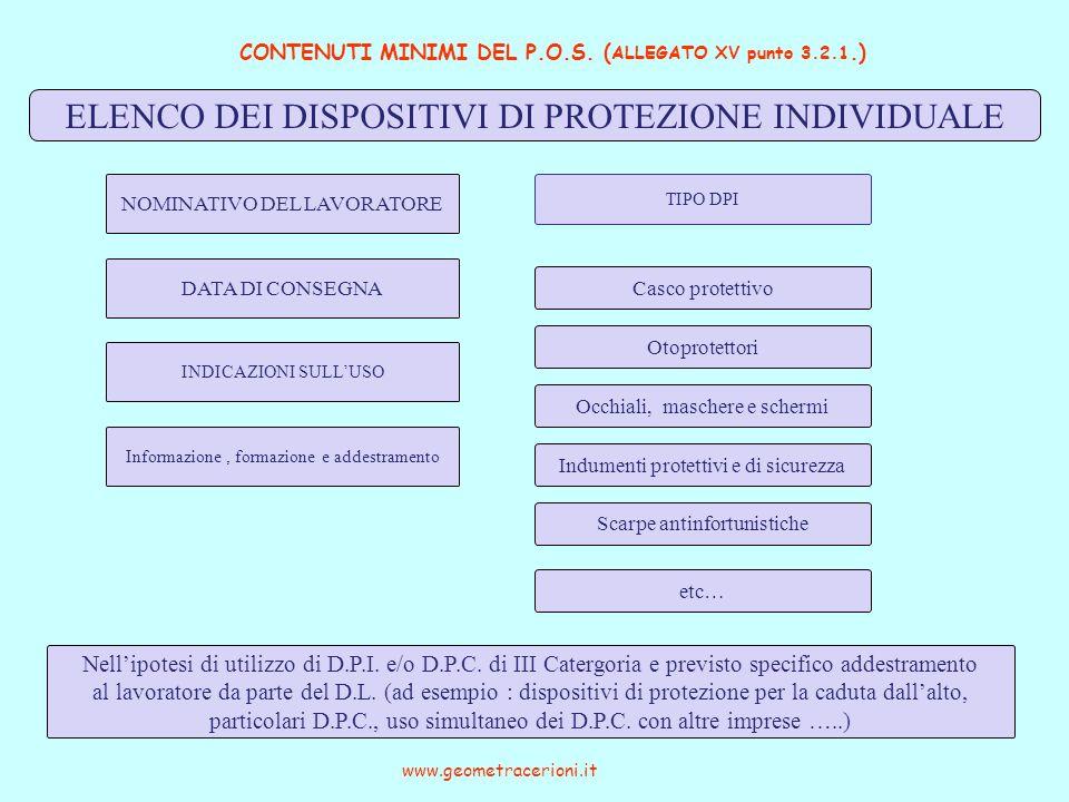 CONTENUTI MINIMI DEL P.O.S. ( ALLEGATO XV punto 3.2.1.) www.geometracerioni.it ELENCO DEI DISPOSITIVI DI PROTEZIONE INDIVIDUALE NOMINATIVO DEL LAVORAT