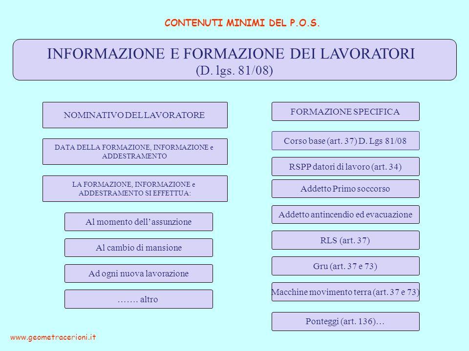 CONTENUTI MINIMI DEL P.O.S. www.geometracerioni.it INFORMAZIONE E FORMAZIONE DEI LAVORATORI (D. lgs. 81/08) NOMINATIVO DEL LAVORATORE RSPP datori di l