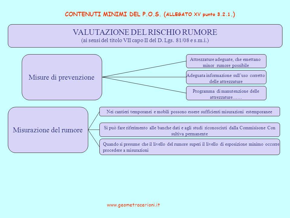 CONTENUTI MINIMI DEL P.O.S. ( ALLEGATO XV punto 3.2.1.) www.geometracerioni.it VALUTAZIONE DEL RISCHIO RUMORE (ai sensi del titolo VII capo II del D.