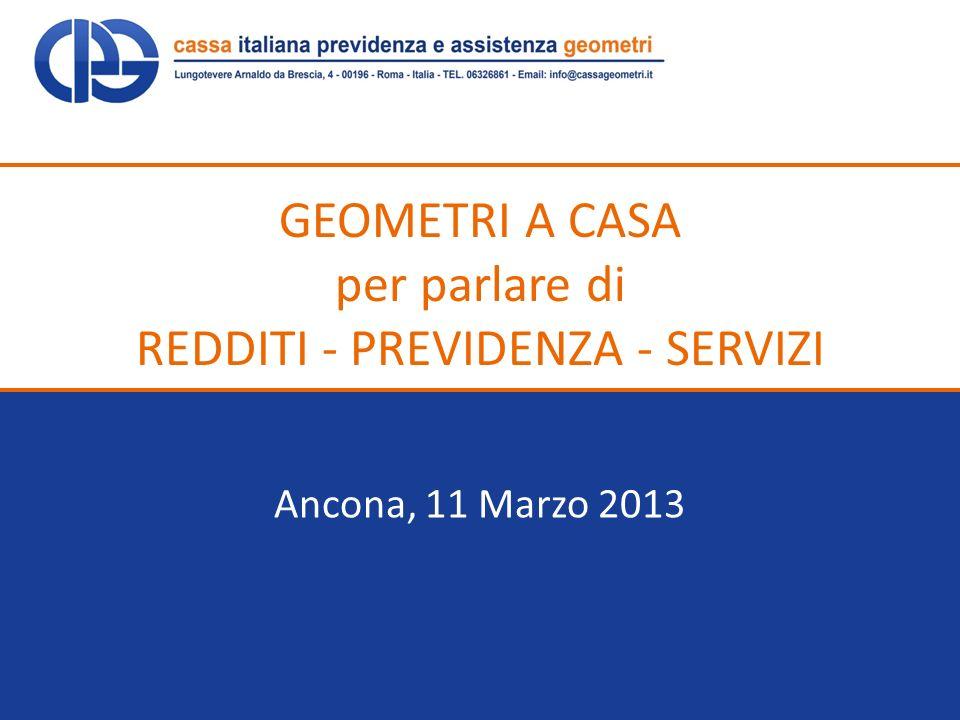 GEOMETRI A CASA per parlare di REDDITI - PREVIDENZA - SERVIZI Ancona, 11 Marzo 2013