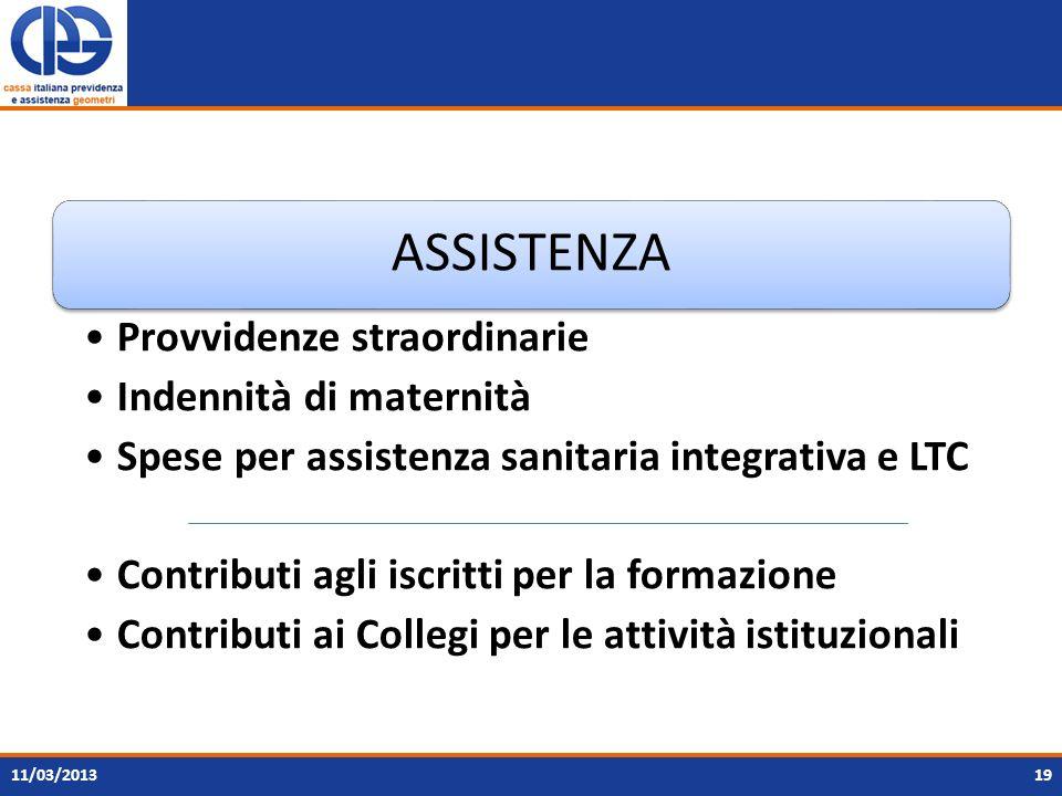 ASSISTENZA Provvidenze straordinarie Indennità di maternità Spese per assistenza sanitaria integrativa e LTC Contributi agli iscritti per la formazion