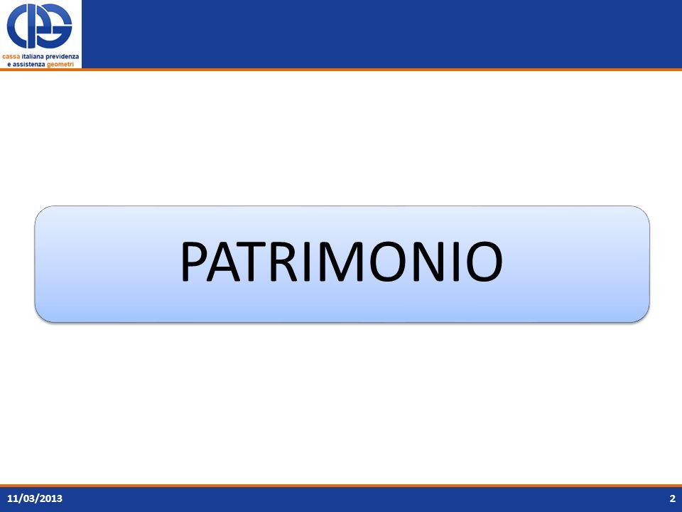 PATRIMONIO 11/03/20132