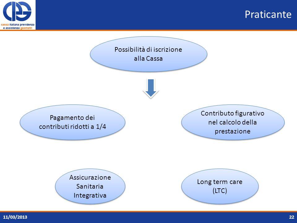 Praticante 2211/03/2013 Possibilità di iscrizione alla Cassa Pagamento dei contributi ridotti a 1/4 Contributo figurativo nel calcolo della prestazion