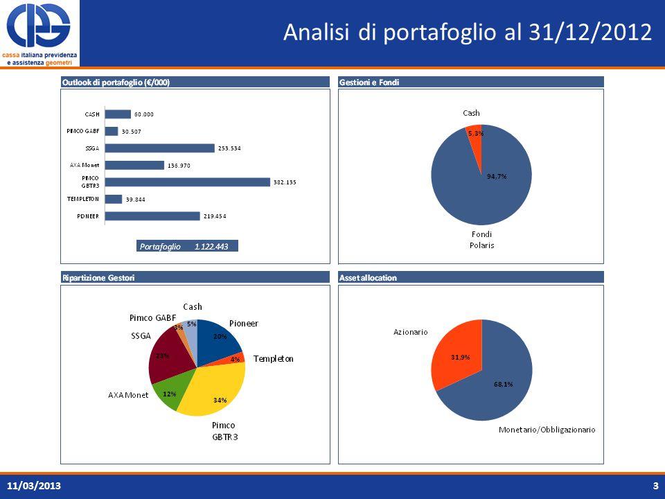 Analisi di portafoglio al 31/12/2012 311/03/2013