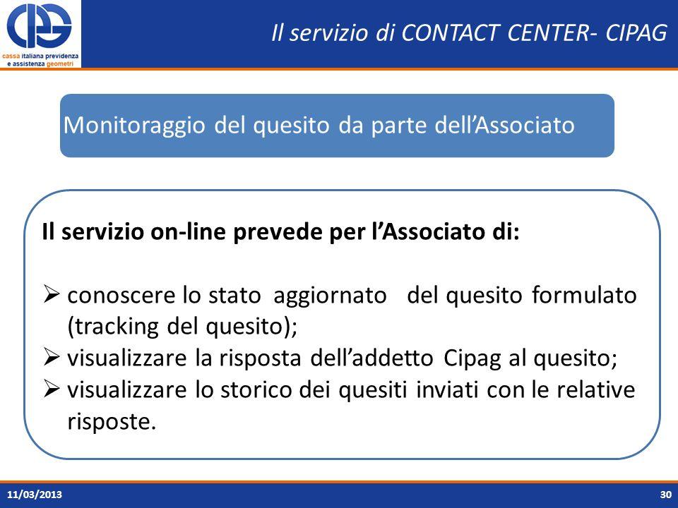 Il servizio di CONTACT CENTER- CIPAG 3011/03/2013 Monitoraggio del quesito da parte dellAssociato Il servizio on-line prevede per lAssociato di: conos