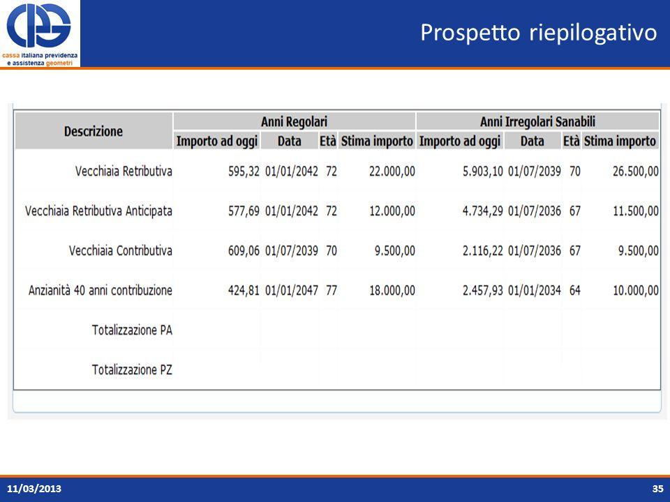 Prospetto riepilogativo 3511/03/2013