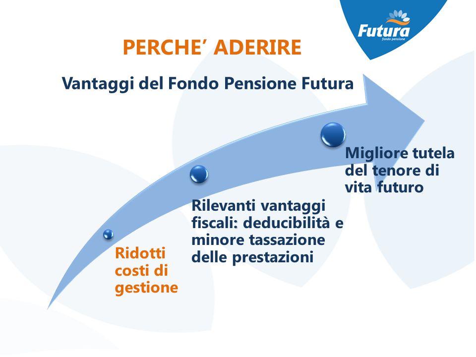 PERCHEADERIRE Vantaggi del Fondo Pensione Futura Ridotti costi di gestione : Rilevanti vantaggi fiscali: deducibilità e minore tassazione delle presta