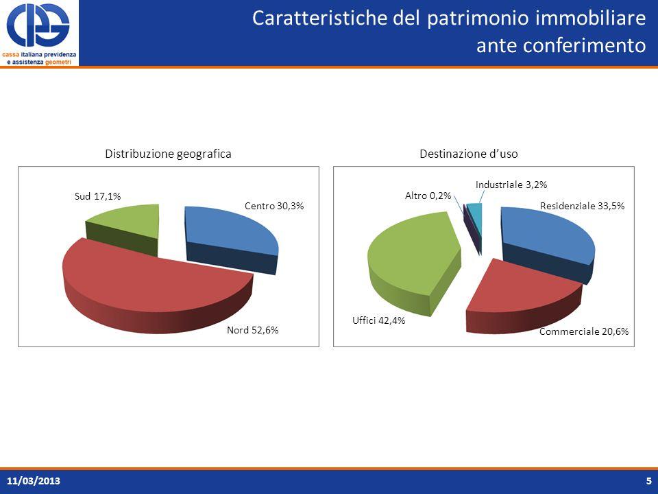 Caratteristiche del patrimonio immobiliare ante conferimento 511/03/2013 Distribuzione geograficaDestinazione duso Centro 30,3% Sud 17,1% Nord 52,6% C