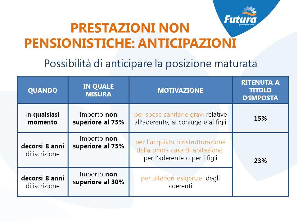 PRESTAZIONI NON PENSIONISTICHE: ANTICIPAZIONI Possibilità di anticipare la posizione maturata QUANDO IN QUALE MISURA MOTIVAZIONE RITENUTA A TITOLO D I