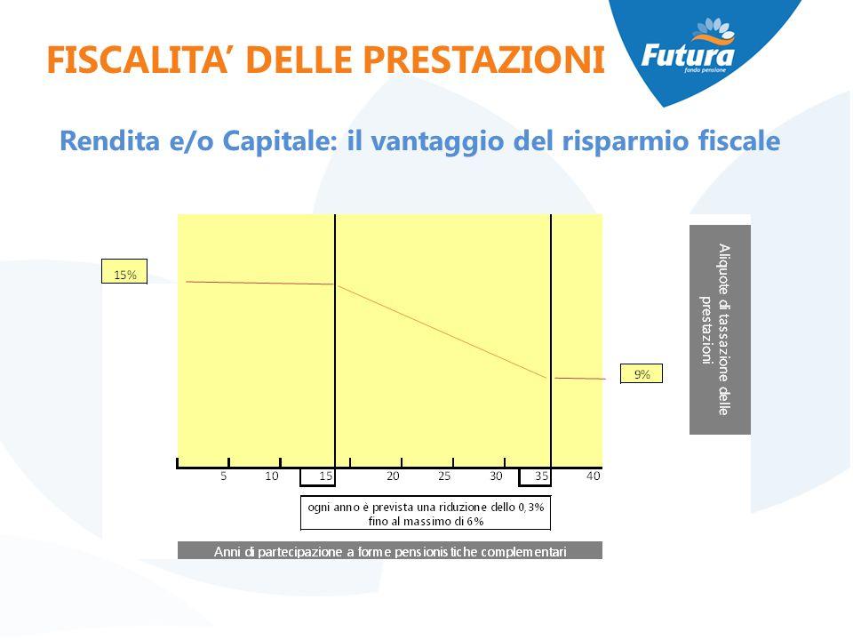 FISCALITA DELLE PRESTAZIONI Rendita e/o Capitale: il vantaggio del risparmio fiscale