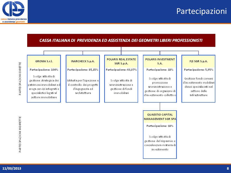 LE PRESTAZIONI NON PENSIONISTICHE (che si possono richiedere durante la fase di accumulo) PENSIONISTICHE (che si richiedono al termine della la fase di accumulo)