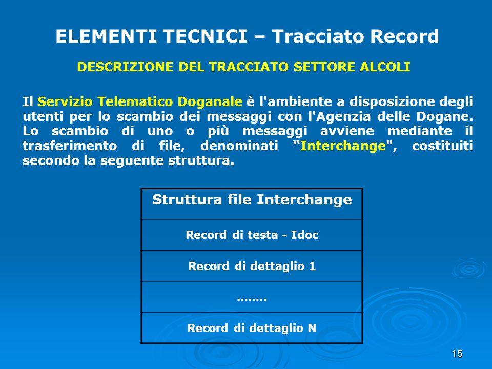 15 ELEMENTI TECNICI – Tracciato Record DESCRIZIONE DEL TRACCIATO SETTORE ALCOLI Il Servizio Telematico Doganale è l'ambiente a disposizione degli uten