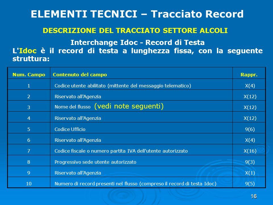 16 ELEMENTI TECNICI – Tracciato Record DESCRIZIONE DEL TRACCIATO SETTORE ALCOLI Interchange Idoc - Record di Testa L'Idoc è il record di testa a lungh