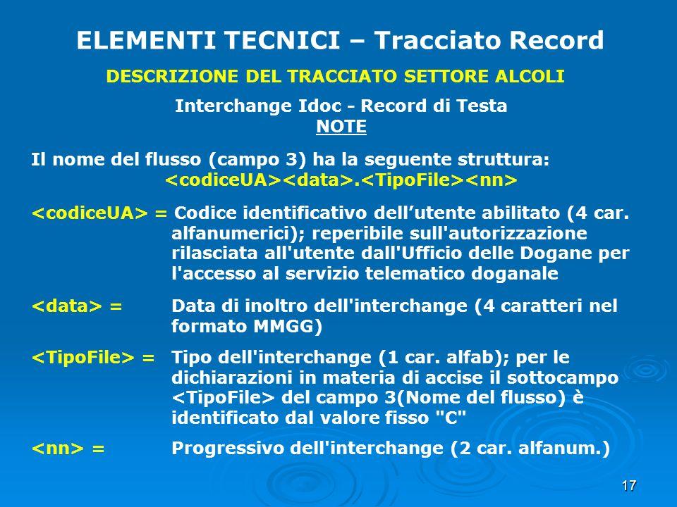 17 ELEMENTI TECNICI – Tracciato Record DESCRIZIONE DEL TRACCIATO SETTORE ALCOLI Interchange Idoc - Record di Testa NOTE Il nome del flusso (campo 3) h