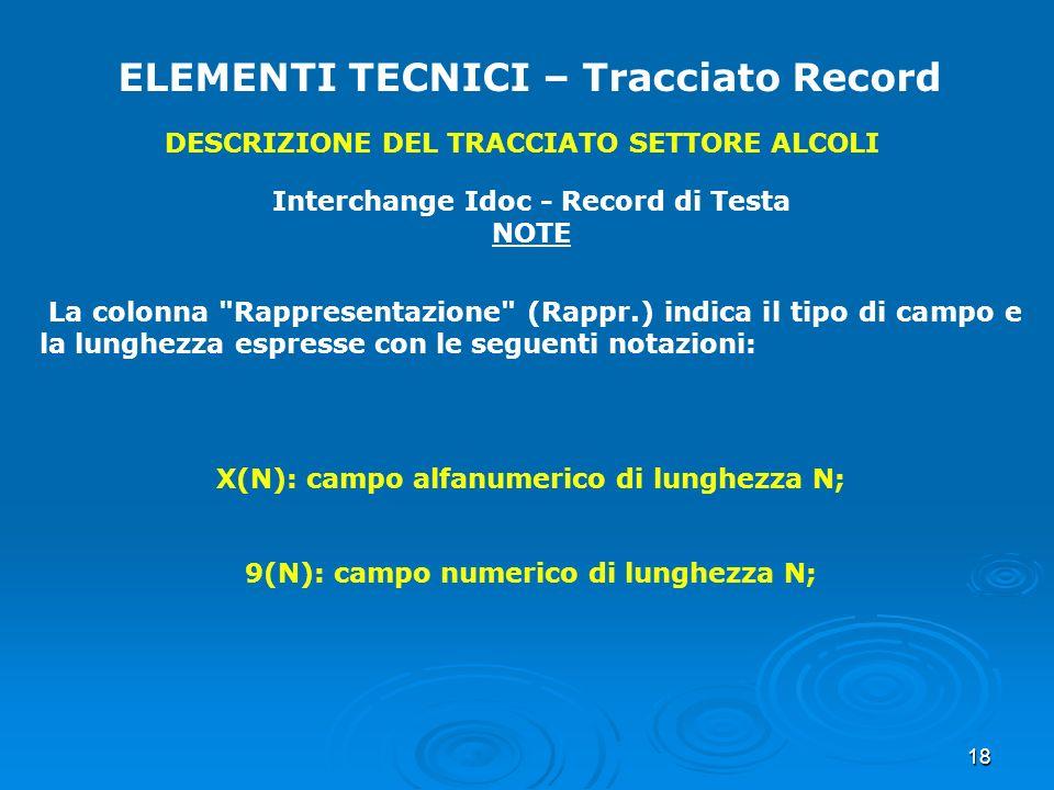 18 ELEMENTI TECNICI – Tracciato Record DESCRIZIONE DEL TRACCIATO SETTORE ALCOLI Interchange Idoc - Record di Testa NOTE La colonna