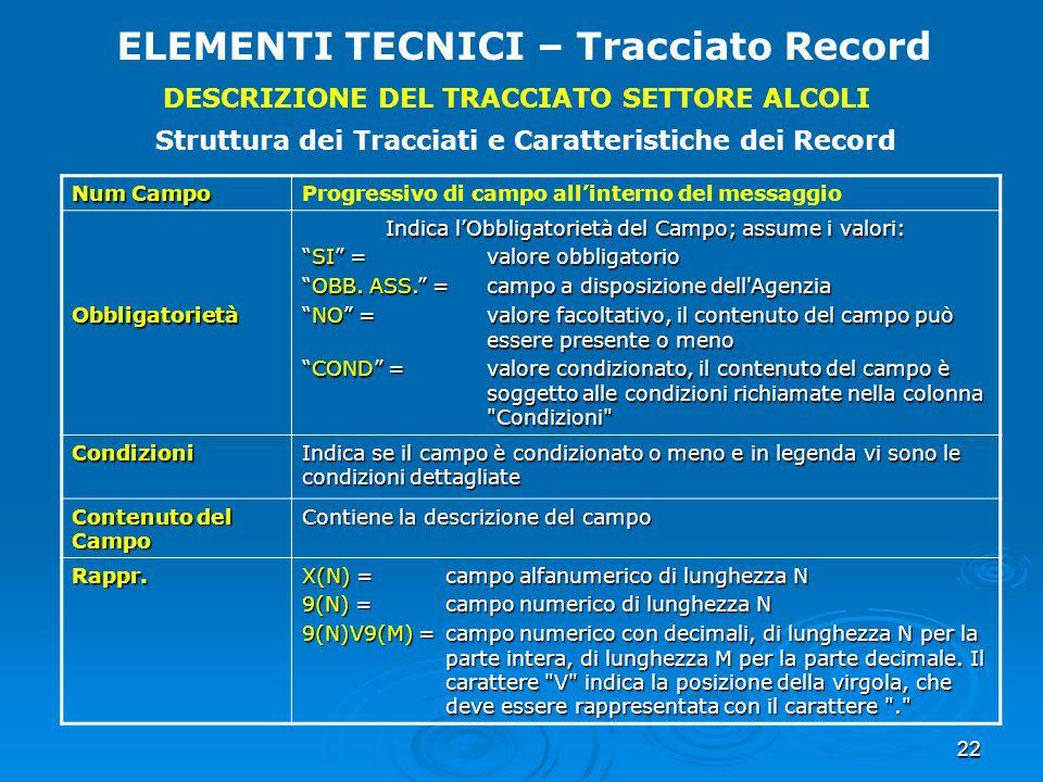 22 ELEMENTI TECNICI – Tracciato Record DESCRIZIONE DEL TRACCIATO SETTORE ALCOLI Struttura dei Tracciati e Caratteristiche dei Record Num Campo Progres