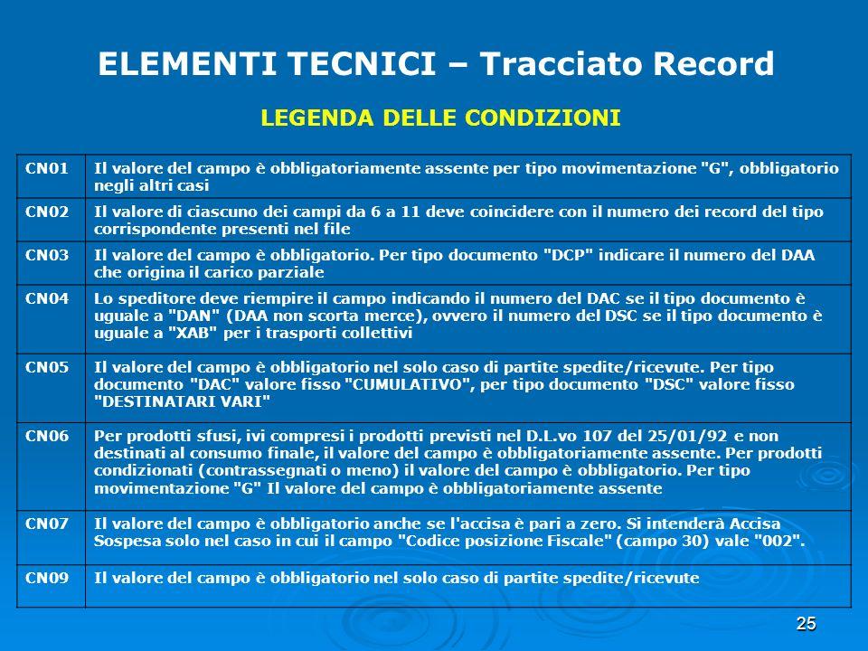 25 ELEMENTI TECNICI – Tracciato Record LEGENDA DELLE CONDIZIONI CN01Il valore del campo è obbligatoriamente assente per tipo movimentazione