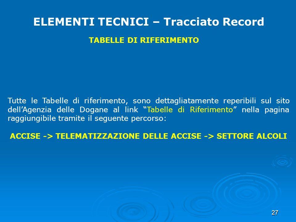 27 ELEMENTI TECNICI – Tracciato Record Tutte le Tabelle di riferimento, sono dettagliatamente reperibili sul sito dellAgenzia delle Dogane al link Tab