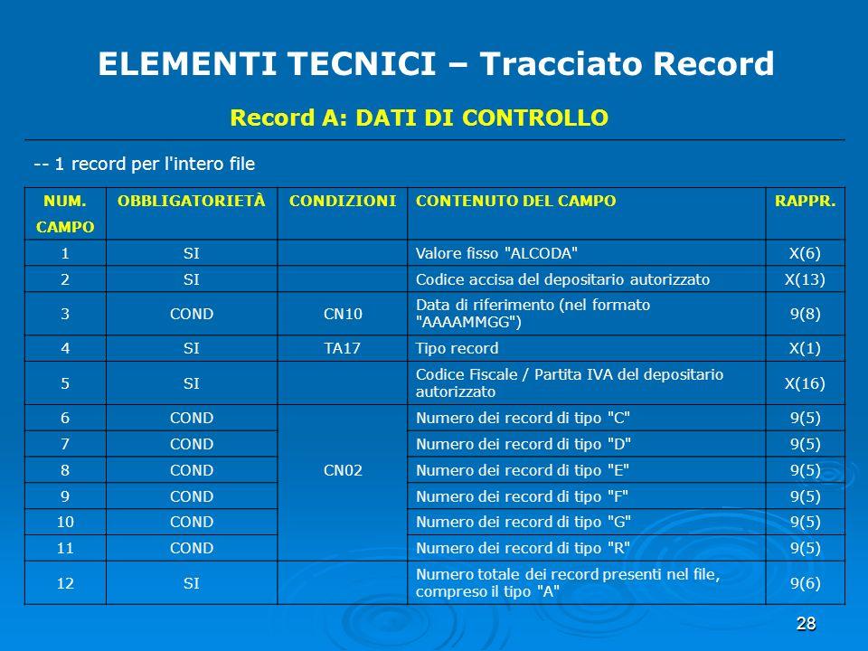 28 ELEMENTI TECNICI – Tracciato Record -- 1 record per l'intero file NUM.OBBLIGATORIETÀCONDIZIONICONTENUTO DEL CAMPORAPPR. CAMPO 1SI Valore fisso
