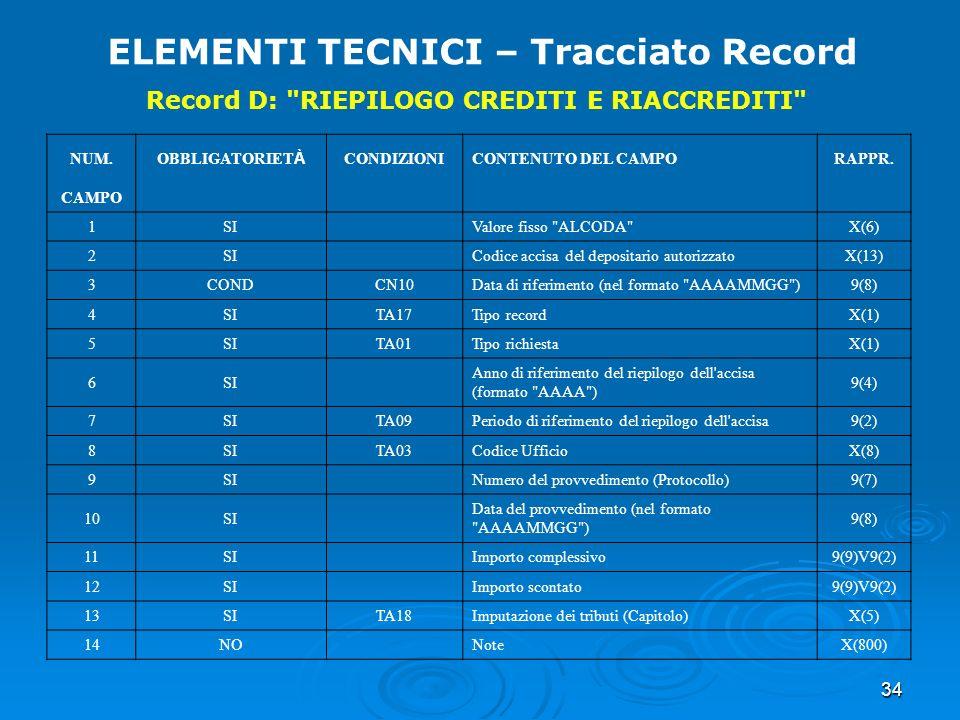 34 ELEMENTI TECNICI – Tracciato Record Record D:
