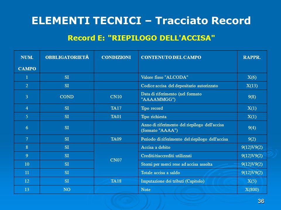 36 ELEMENTI TECNICI – Tracciato Record Record E: