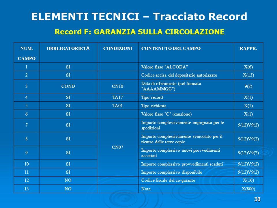 38 ELEMENTI TECNICI – Tracciato Record Record F: GARANZIA SULLA CIRCOLAZIONE NUM. OBBLIGATORIETÀ CONDIZIONICONTENUTO DEL CAMPORAPPR. CAMPO 1SI Valore