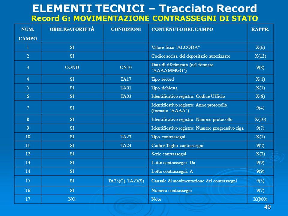 40 ELEMENTI TECNICI – Tracciato Record Record G: MOVIMENTAZIONE CONTRASSEGNI DI STATO NUM. OBBLIGATORIETÀ CONDIZIONICONTENUTO DEL CAMPORAPPR. CAMPO 1S