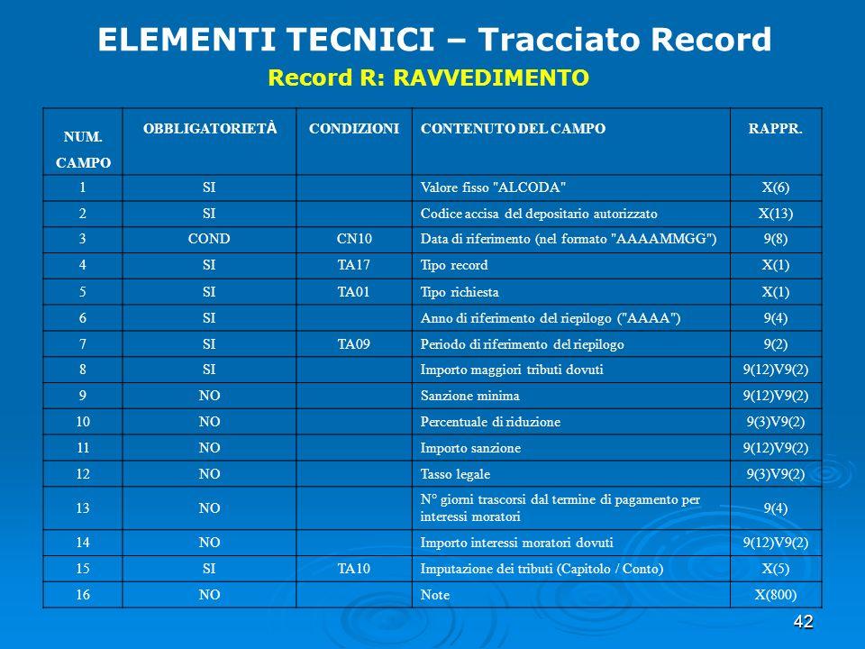 42 ELEMENTI TECNICI – Tracciato Record Record R: RAVVEDIMENTO NUM. OBBLIGATORIETÀ CONDIZIONICONTENUTO DEL CAMPORAPPR. CAMPO 1SI Valore fisso