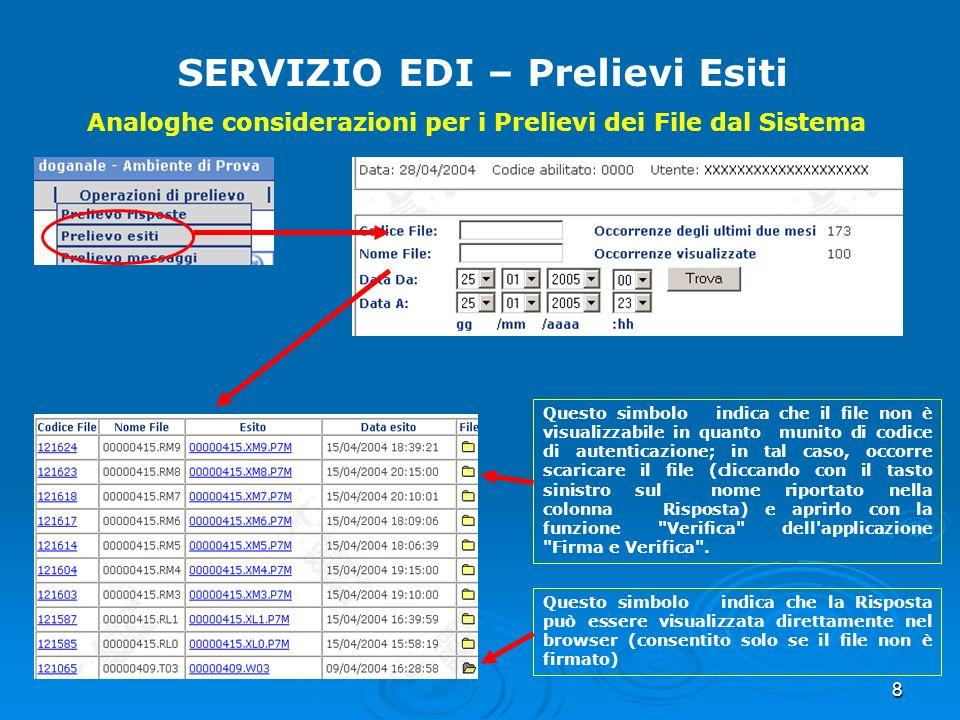8 SERVIZIO EDI – Prelievi Esiti Analoghe considerazioni per i Prelievi dei File dal Sistema Questo simbolo indica che il file non è visualizzabile in