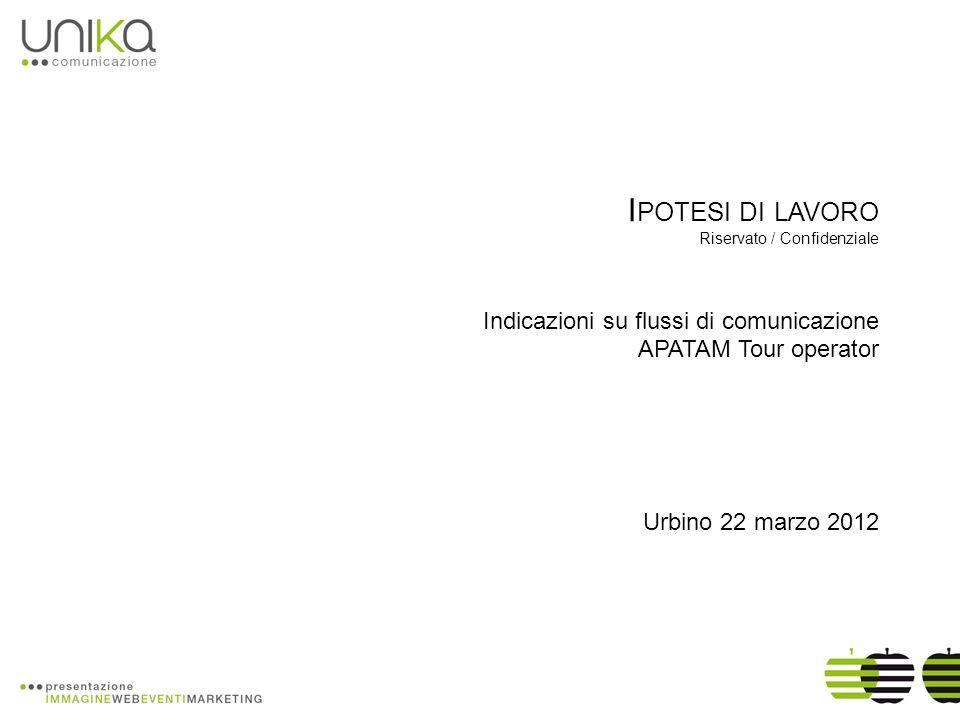 I POTESI DI LAVORO Riservato / Confidenziale Indicazioni su flussi di comunicazione APATAM Tour operator Urbino 22 marzo 2012