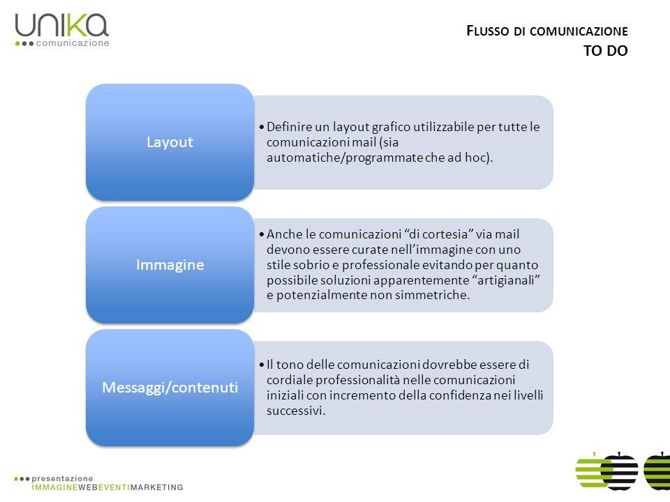 F LUSSO DI COMUNICAZIONE TO DO Definire un layout grafico utilizzabile per tutte le comunicazioni mail (sia automatiche/programmate che ad hoc). Layou