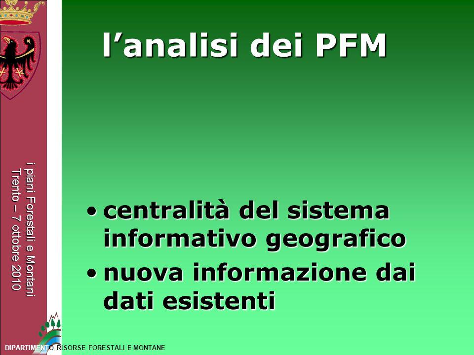 i piani Forestali e Montani Trento – 7 ottobre 2010 DIPARTIMENTO RISORSE FORESTALI E MONTANE centralità del sistema informativo geograficocentralità d