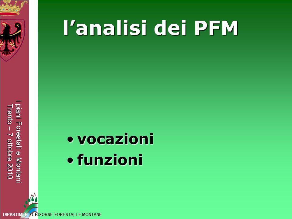 i piani Forestali e Montani Trento – 7 ottobre 2010 DIPARTIMENTO RISORSE FORESTALI E MONTANE vocazionivocazioni funzionifunzioni lanalisi dei PFM