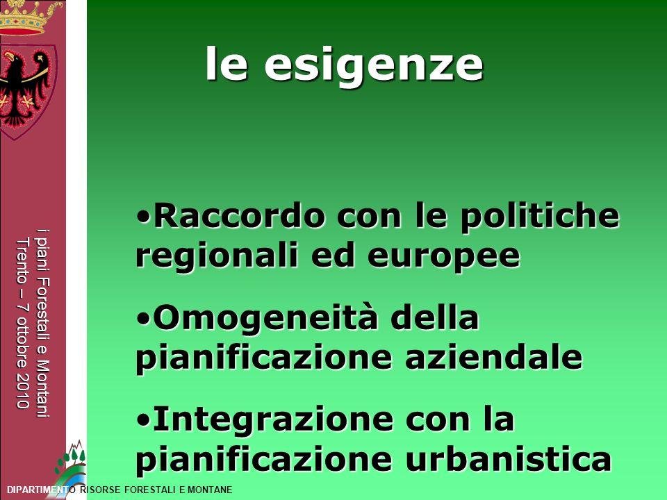 i piani Forestali e Montani Trento – 7 ottobre 2010 DIPARTIMENTO RISORSE FORESTALI E MONTANE le esigenze Raccordo con le politiche regionali ed europe