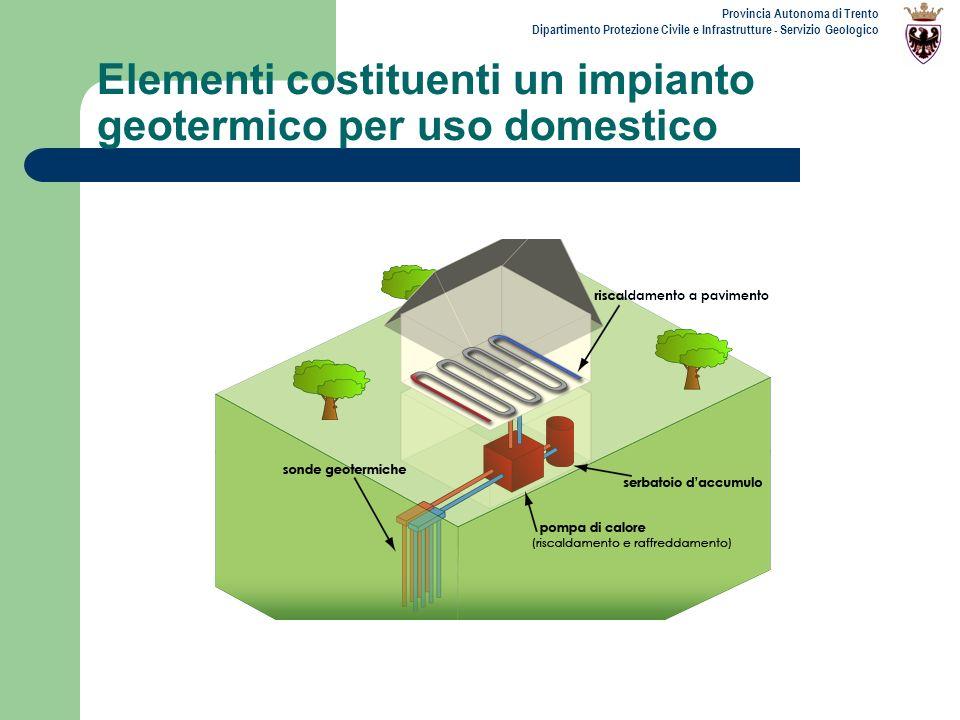 Provincia Autonoma di Trento Dipartimento Protezione Civile e Infrastrutture - Servizio Geologico Elementi costituenti un impianto geotermico per uso