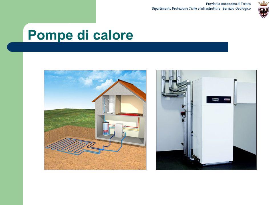 Provincia Autonoma di Trento Dipartimento Protezione Civile e Infrastrutture - Servizio Geologico Pompe di calore