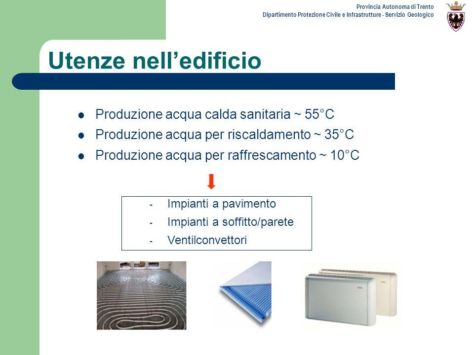 Provincia Autonoma di Trento Dipartimento Protezione Civile e Infrastrutture - Servizio Geologico Utenze nelledificio Produzione acqua calda sanitaria