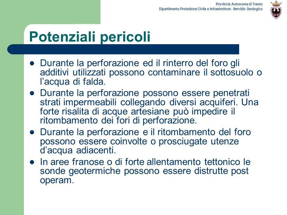Provincia Autonoma di Trento Dipartimento Protezione Civile e Infrastrutture - Servizio Geologico Potenziali pericoli Durante la perforazione ed il ri