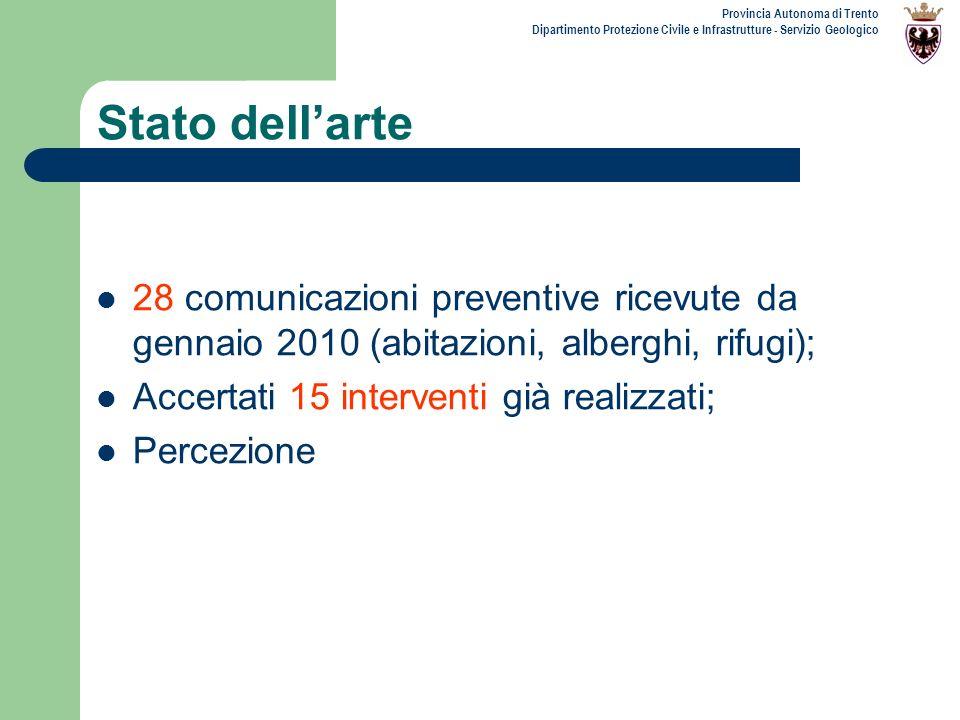 Provincia Autonoma di Trento Dipartimento Protezione Civile e Infrastrutture - Servizio Geologico Stato dellarte 28 comunicazioni preventive ricevute