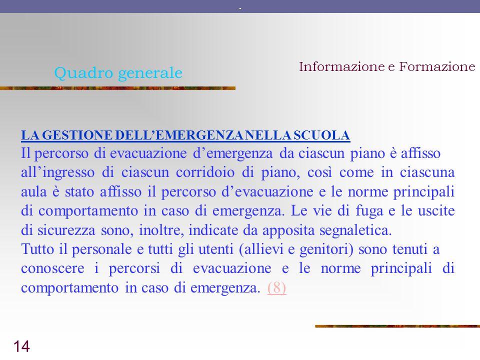 14 Quadro generale Informazione e Formazione LA GESTIONE DELLEMERGENZA NELLA SCUOLA Il percorso di evacuazione demergenza da ciascun piano è affisso a