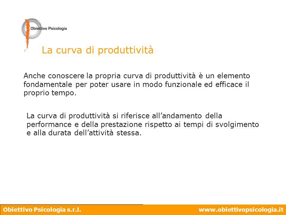 Obiettivo Psicologia s.r.l.www.obiettivopsicologia.it La curva di produttività Anche conoscere la propria curva di produttività è un elemento fondamen