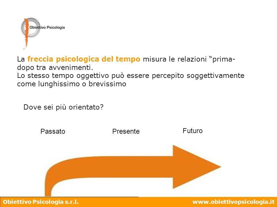Obiettivo Psicologia s.r.l.www.obiettivopsicologia.it La freccia psicologica del tempo misura le relazioni prima- dopo tra avvenimenti. Lo stesso temp