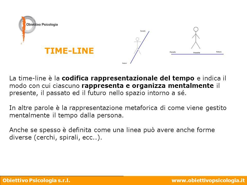 Obiettivo Psicologia s.r.l.www.obiettivopsicologia.it La time-line è la codifica rappresentazionale del tempo e indica il modo con cui ciascuno rappre