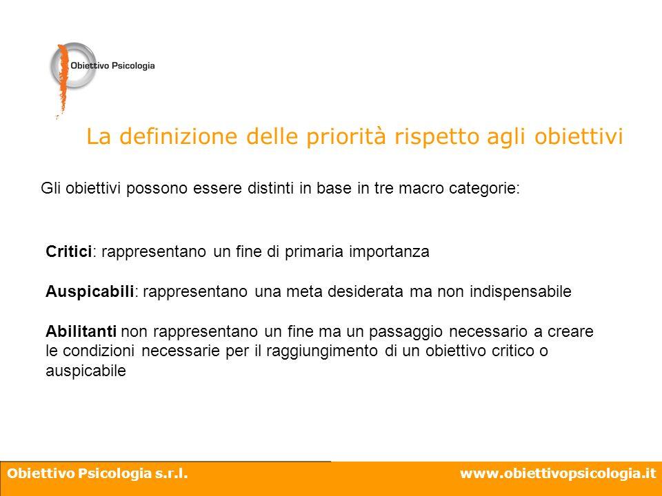 Obiettivo Psicologia s.r.l.www.obiettivopsicologia.it La definizione delle priorità rispetto agli obiettivi Gli obiettivi possono essere distinti in b