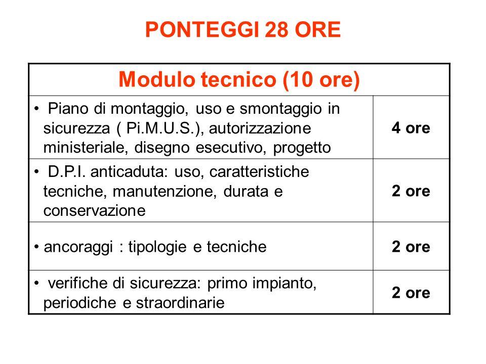 PONTEGGI 28 ORE Modulo tecnico (10 ore) Piano di montaggio, uso e smontaggio in sicurezza ( Pi.M.U.S.), autorizzazione ministeriale, disegno esecutivo