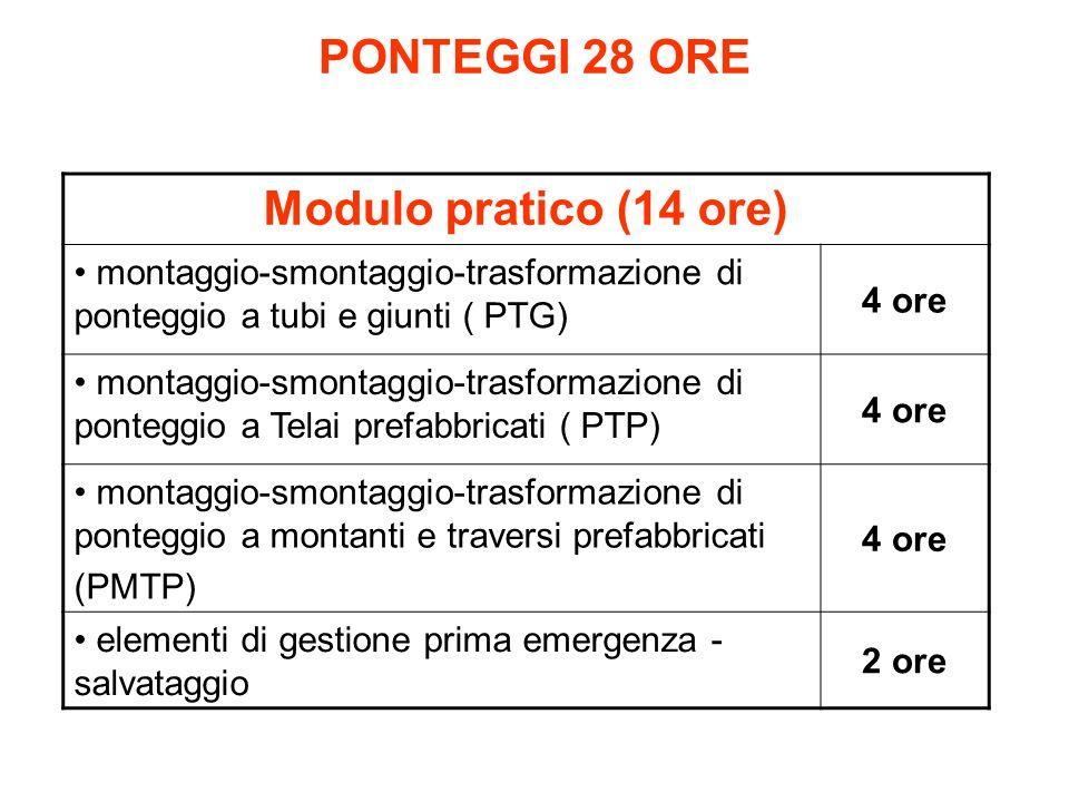 PONTEGGI 28 ORE Modulo pratico (14 ore) montaggio-smontaggio-trasformazione di ponteggio a tubi e giunti ( PTG) 4 ore montaggio-smontaggio-trasformazi