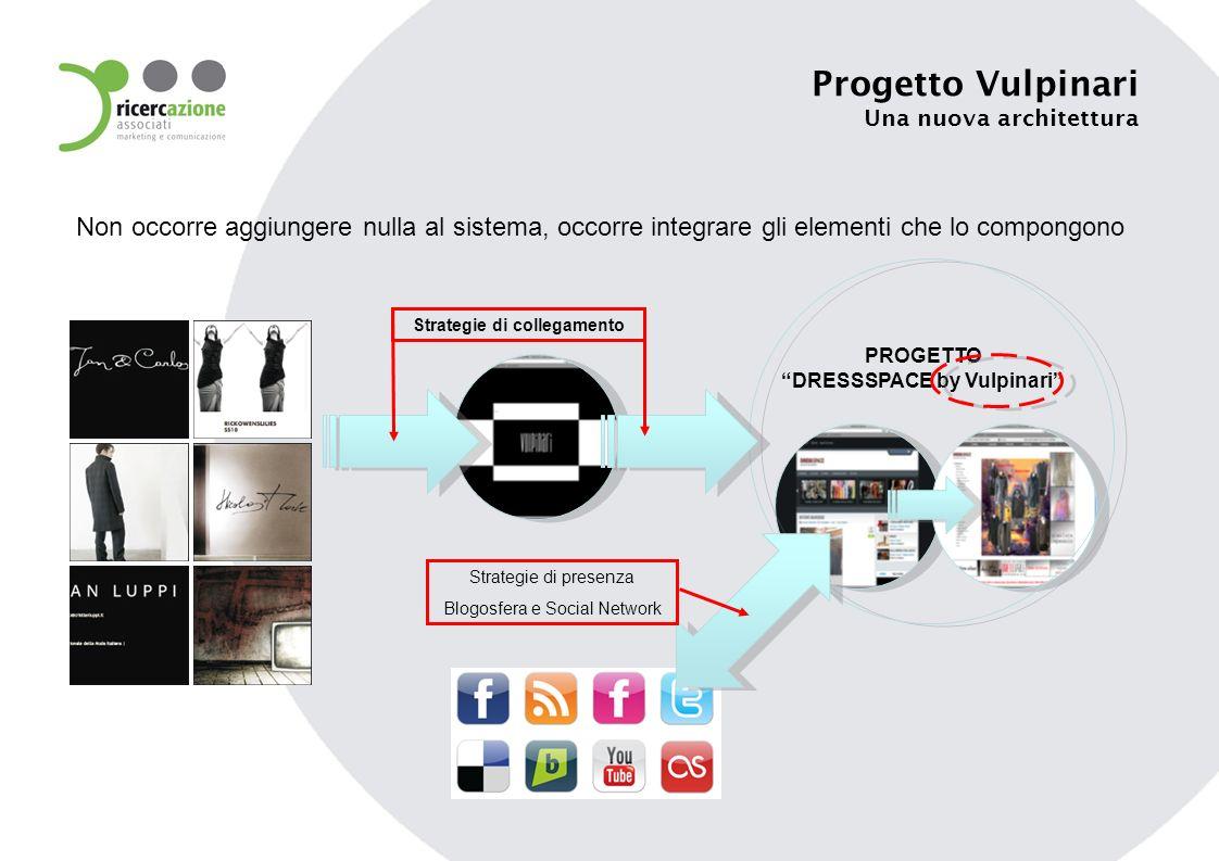 PROGETTO DRESSSPACE by Vulpinari Strategie di collegamento Strategie di presenza Blogosfera e Social Network Non occorre aggiungere nulla al sistema, occorre integrare gli elementi che lo compongono Progetto Vulpinari Una nuova architettura