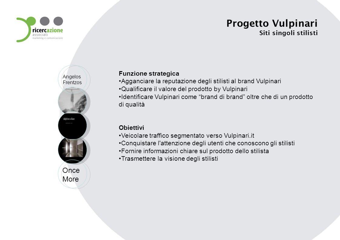 Once More Angelos Frentzos Funzione strategica Agganciare la reputazione degli stilisti al brand Vulpinari Qualificare il valore del prodotto by Vulpi