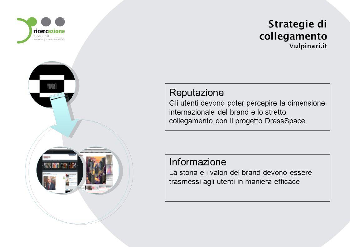 Reputazione Gli utenti devono poter percepire la dimensione internazionale del brand e lo stretto collegamento con il progetto DressSpace Informazione La storia e i valori del brand devono essere trasmessi agli utenti in maniera efficace Strategie di collegamento Vulpinari.it