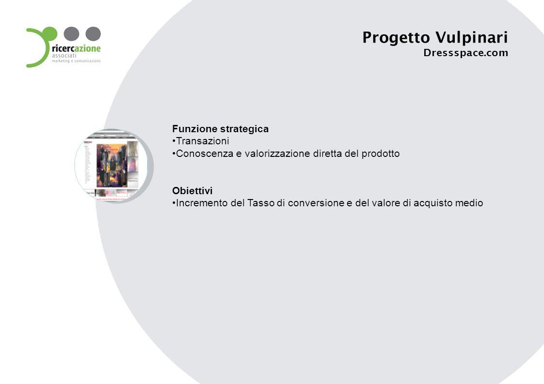 Funzione strategica Transazioni Conoscenza e valorizzazione diretta del prodotto Obiettivi Incremento del Tasso di conversione e del valore di acquisto medio Progetto Vulpinari Dressspace.com